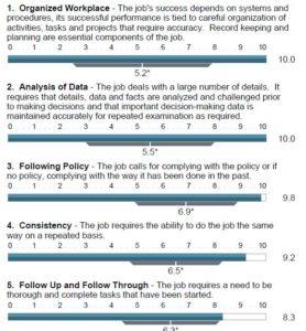 job-competencies-job-report